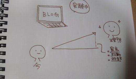 たのしくブログ習慣の人体実験中...